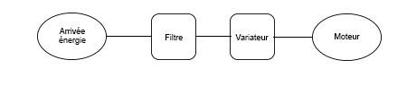 schema-harmonic-filter=